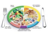 Ярославское Подворье - иконка «питание» в Некрасовском